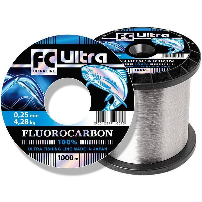 Флюрокарбоновая леска – описание, применение, выбор, узлы