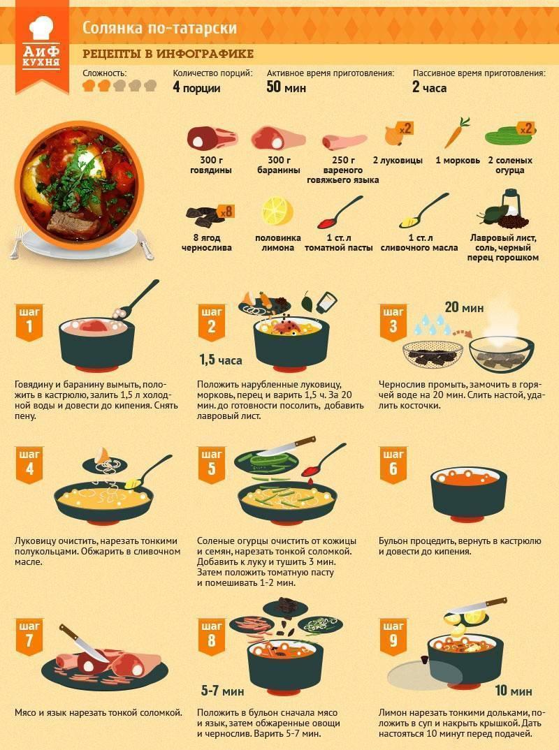 Как готовить налима
