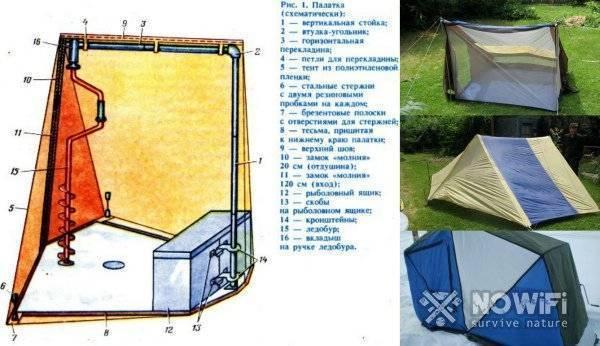 Как сшить палатку своими руками: выкройки и пошаговые инструкции как сшить палатку своими руками: выкройки и пошаговые инструкции