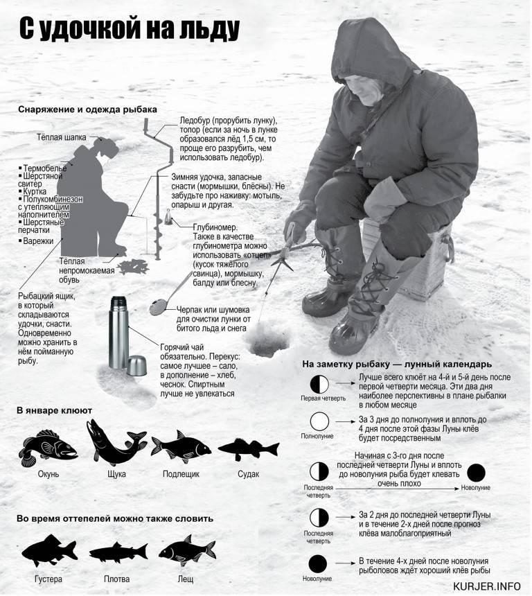 Что делать, чтобы лунка не замерзла? три способа: классика, дедовский и «сколково» - статьи о рыбалке