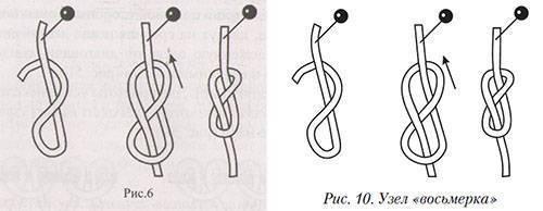 Как правильно вязать различные виды узла «восьмёрка» леской: стандартный, рыбацкий и двойной