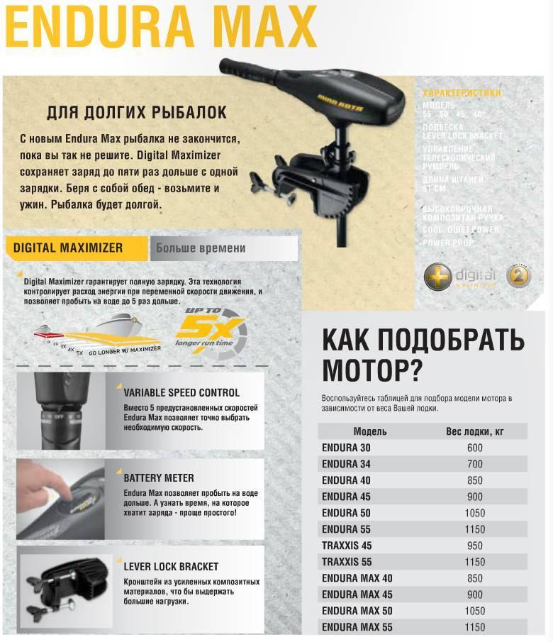 Лодочный электромотор: обзор лучших моделей сезона и практические рекомендации по установке, применению и уходу (120 фото)
