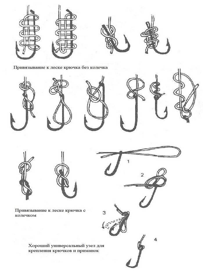 10 рыболовных узлов, самые крепкие и простые