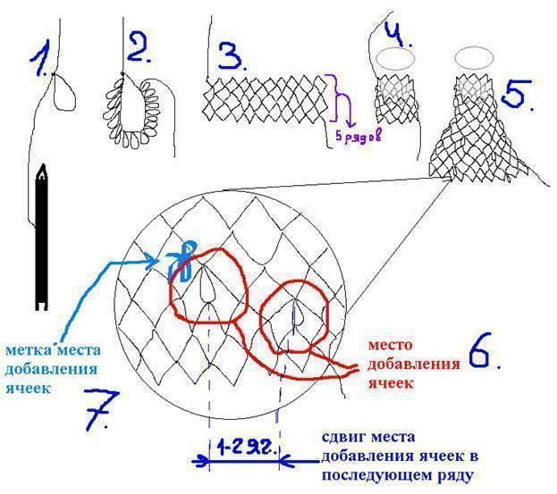 Кастинговая сеть своими руками: как вязать кастинговую сеть? плетение из сетеполотна и большого кольца. пошаговые схемы изготовления