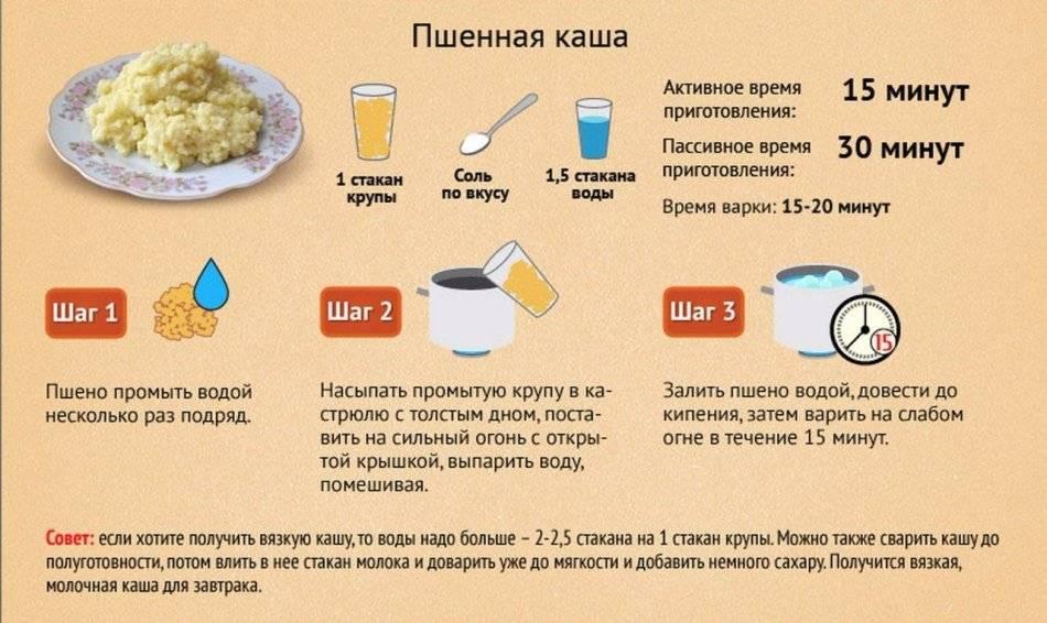 Сколько варить пшено в супе, для каши на молоке или воде?