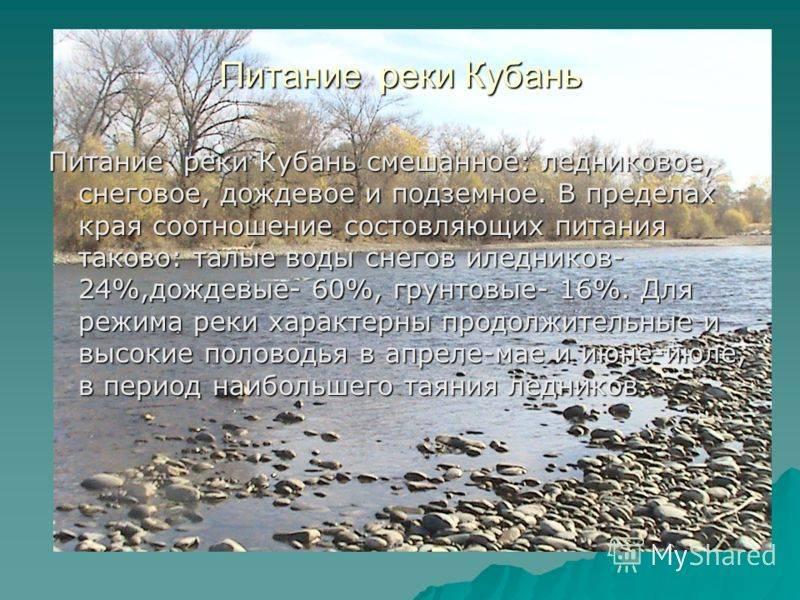 Топ 25 — реки краснодарского края
