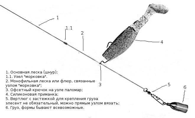 Уловистая оснастка дроп шот