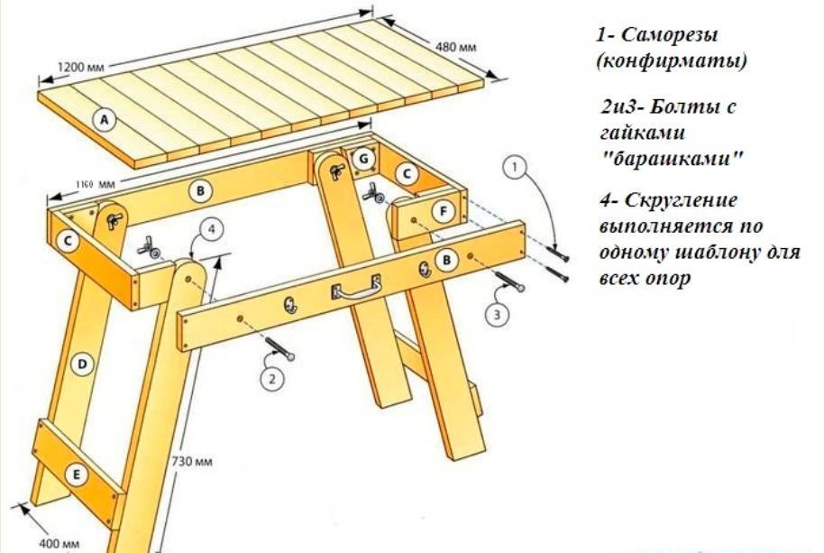 Складной стол своими руками +50 фото, чертежи и инструкции