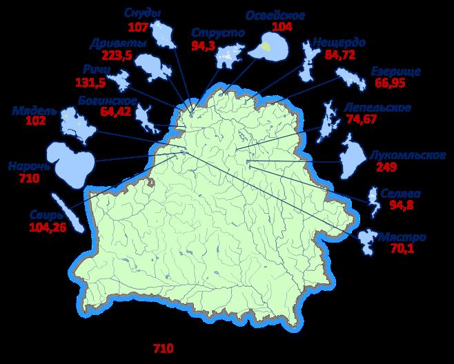 Реки беларуси