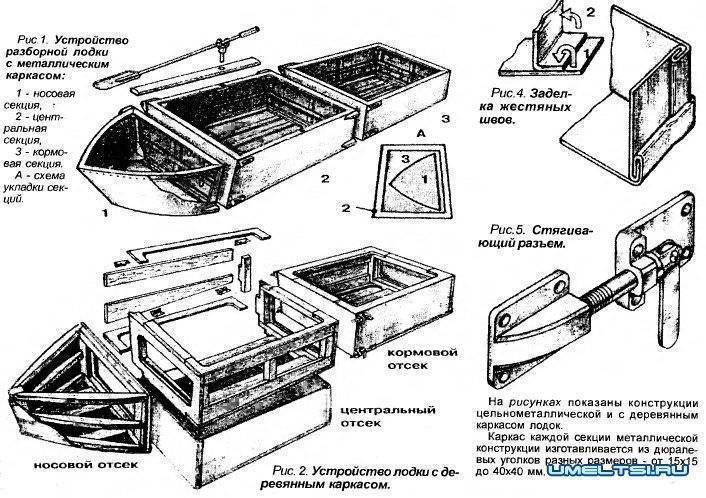 Лодка своими руками под мотор: конструкции, чертежи, материалы - truehunter.ru