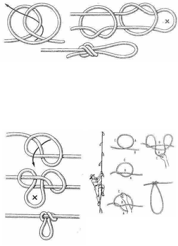 Рыболовное безузловое соединение «петля в петлю»: схема правильного связывания, сфера применения узла | berlogakarelia.ru