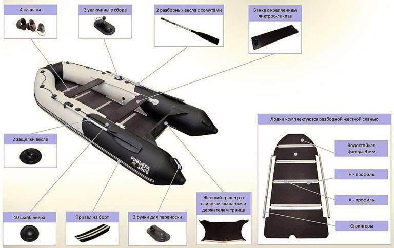 Лодки «хантер» (42 фото): характеристики лодок из пвх 320 л и 290 лк, 360 а с нднд и 280 лт, отзывы владельцев
