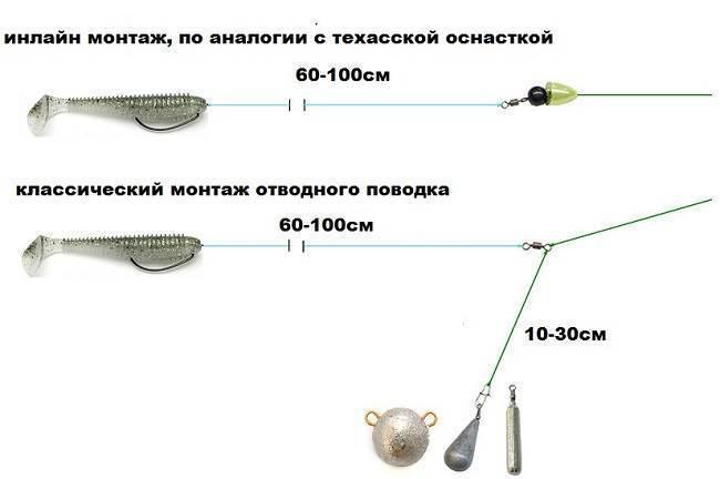 Ловля на отводной поводок: советы начинающим по московской оснастке, рыбалка спиннингом на хищника