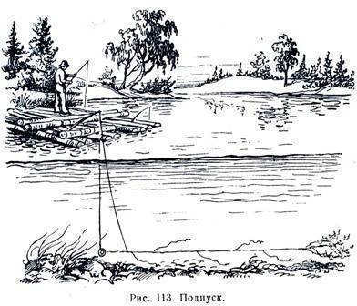 Лучшая фидерная оснастка своими руками для ловли на течении и в стоячей воде