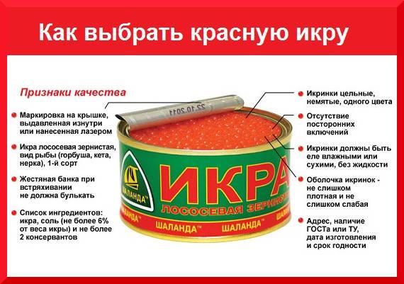 Красная икра: польза и вред для здоровья - сайт о витаминах
