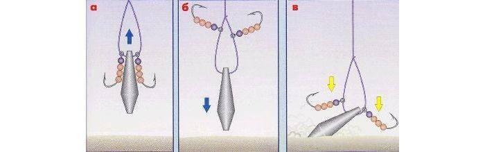 Рыболовная снасть балда: ловля на балду, принцип, как сделать