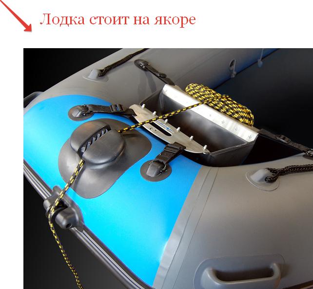 Колеса для лодки пвх своими руками: чертежи транцевых конструкций и как облегчить транспортировку плавсредств