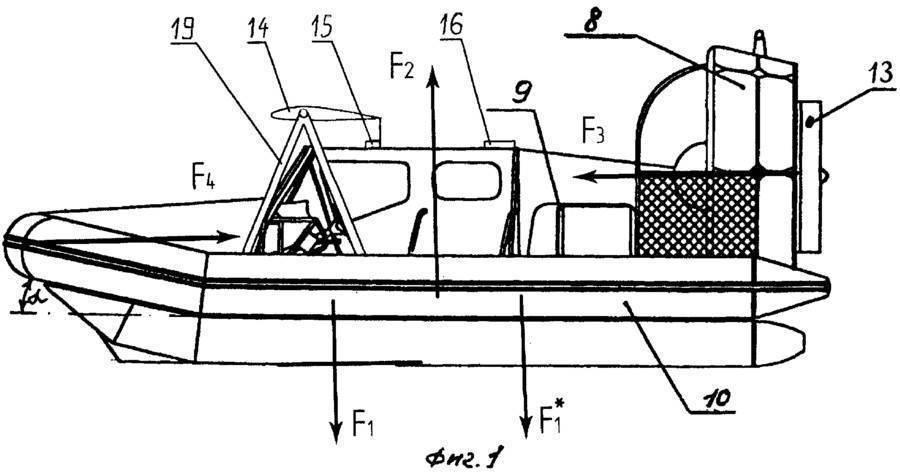 Делаем ховеркрафт, лодку на воздушной подушке | своими руками