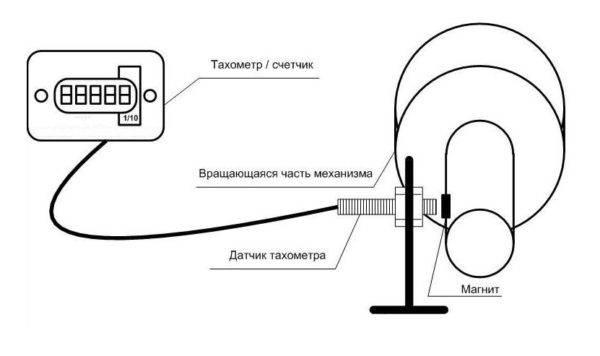 Тахометры налодочный мотор