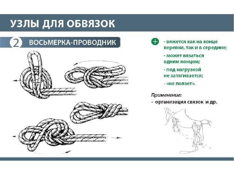 Что лучше ставить на фидер шнур или леску