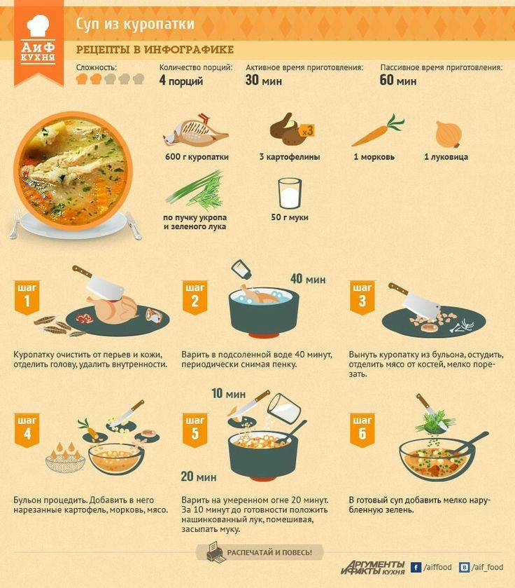 Как приготовить налима вкусно — несколько вариантов блюд