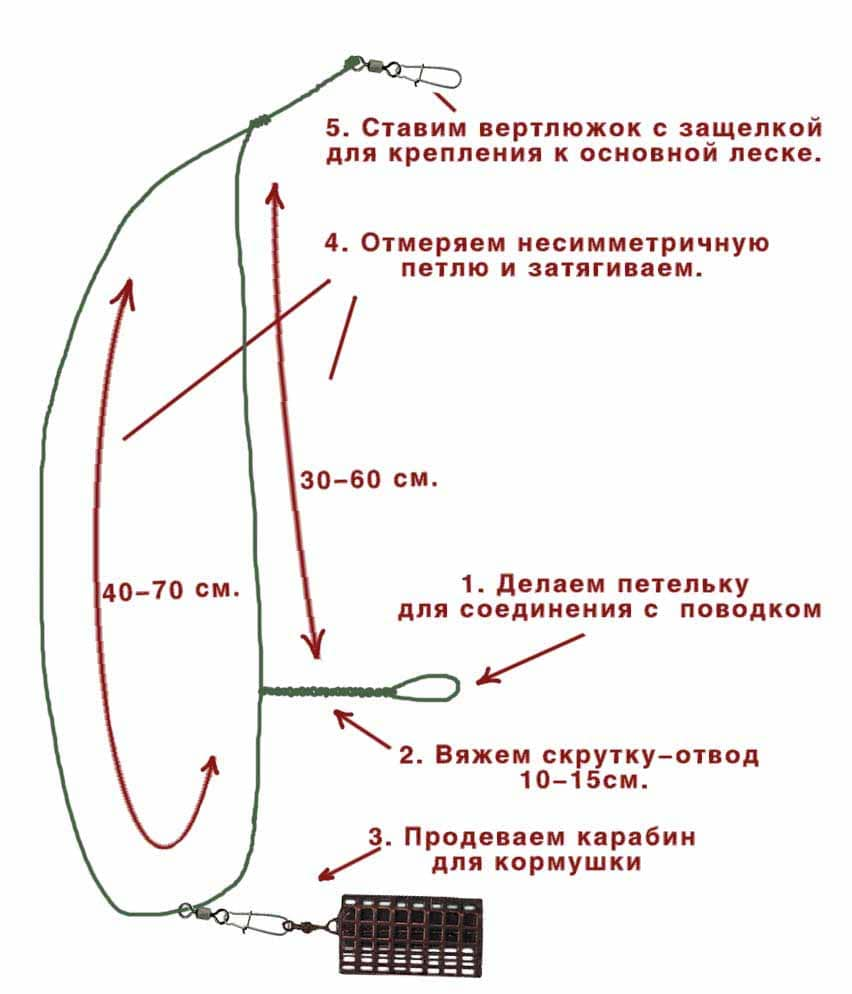 Монтаж асимметричная (несимметричная) петля на фидер