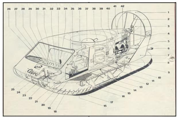 Самодельные суда на воздушной подушке чертежи — юридическое бюро