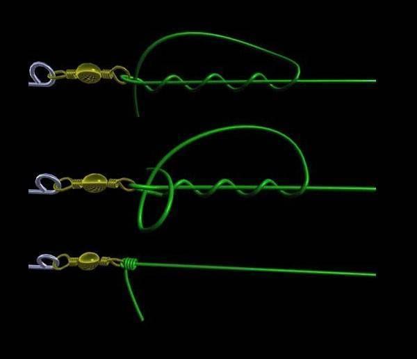 Лучшие рыболовные узлы