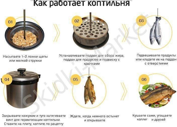 Минога горячего и холодного копчения: рецепты приготовления