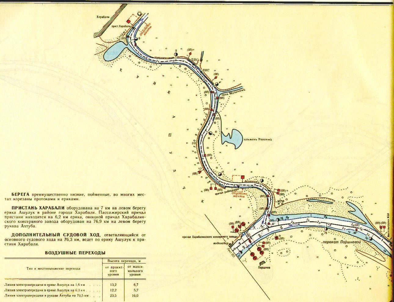 Озеро ик, омская область: описание, особенности, природный и животный мир