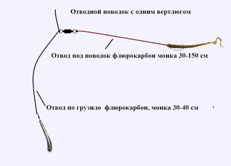 Отводной поводок на окуня: монтаж снасти на спиннинг для ловли крупного окуня, оснастка и способы проводки, конструкция и выбор приманки