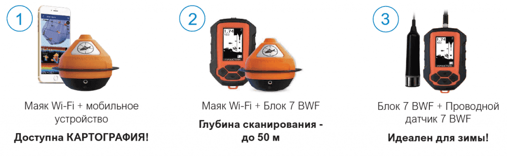 Эхолот «практик 7 wi-fi» для рыбалки: отзывы, фото