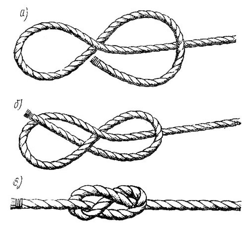 """Как научиться вязать узел и петлю типа """"восьмёрка"""" и их модификации"""