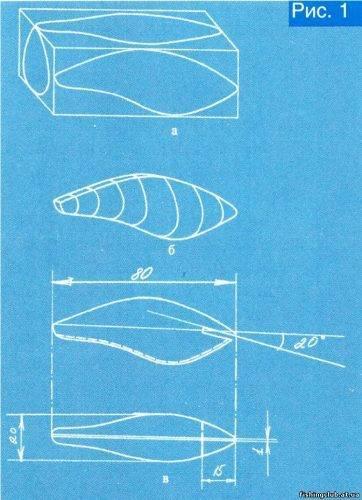 Отцеп для воблеров своими руками (30 фото): самодельные рыболовные отцепы для джиг-головок. как сделать по чертежам?