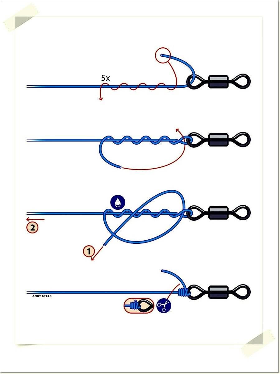Рыболовные узлы для крючков и поводков, способы соединения