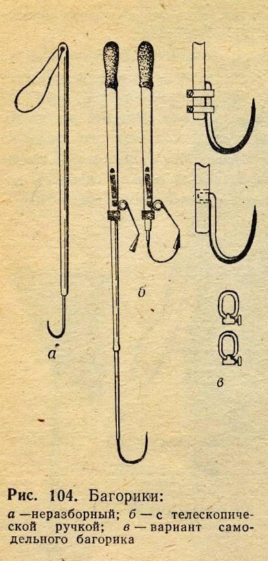 Рыболовный ящик своими руками, как изготовить для зимней рыбалки: объясняем по пунктам