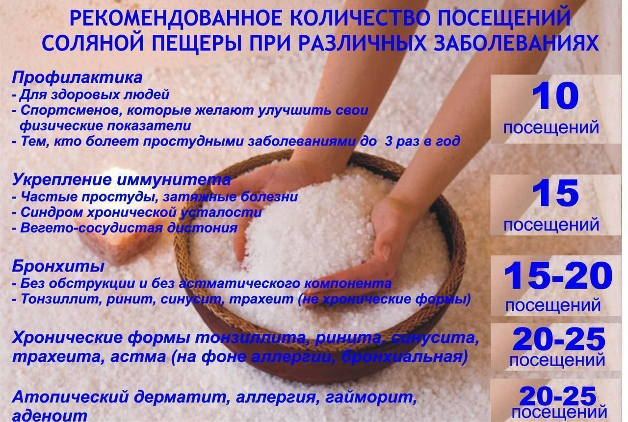 Лечение солью — показания, приготовление солевого раствора и повязок