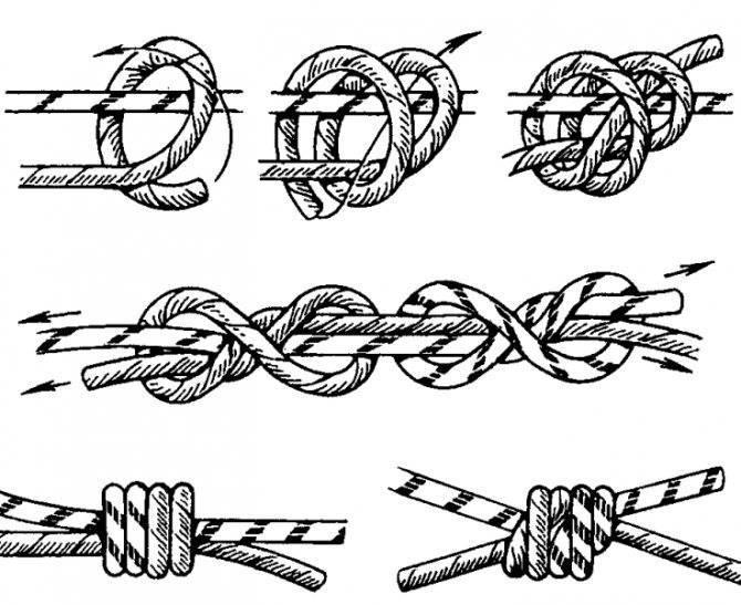 Морской узел: популярные узлы и их классификация