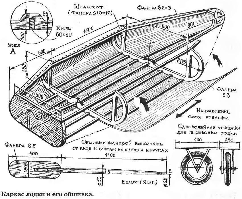 Корабль из дерева своими руками: обзор лучших моделей, советы по выбору материалов и пошаговое описание как сделать корабль своими руками (110 фото и видео)