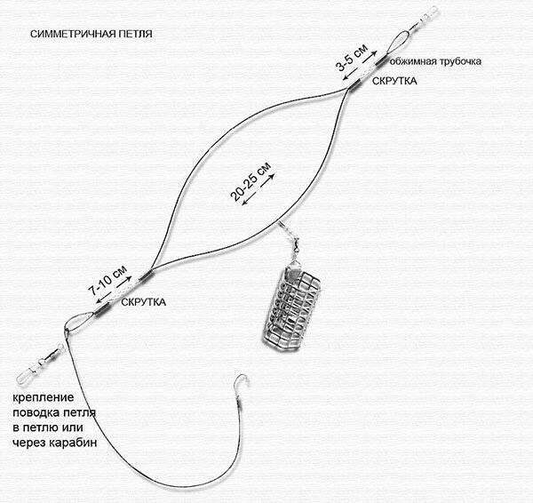 Петля для фидера: виды и особенности петель
