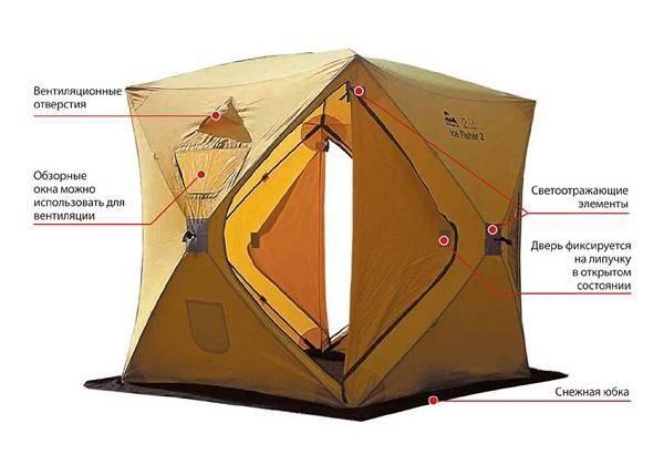 Палатка для зимней рыбалки зонт: советы при выборе, обзор моделей, цены, отзывы