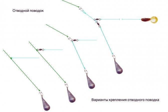 4 способа монтажа отводного поводка на судака разного типа