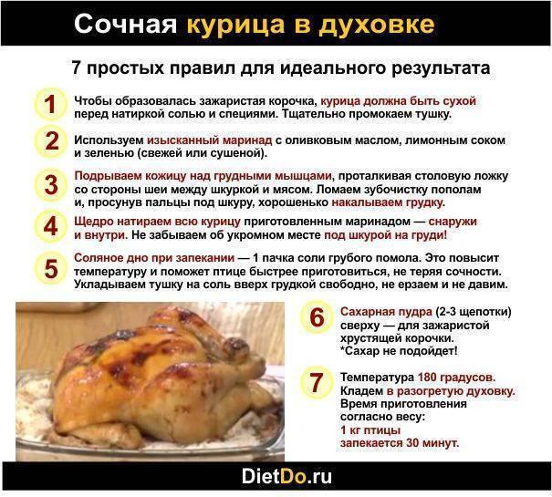 Красная рыба в духовке: самые вкусные рецепты приготовления