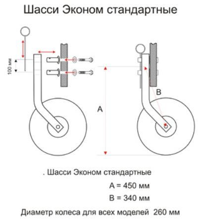 Изготовление своими руками транцевых колёс для пвх лодок