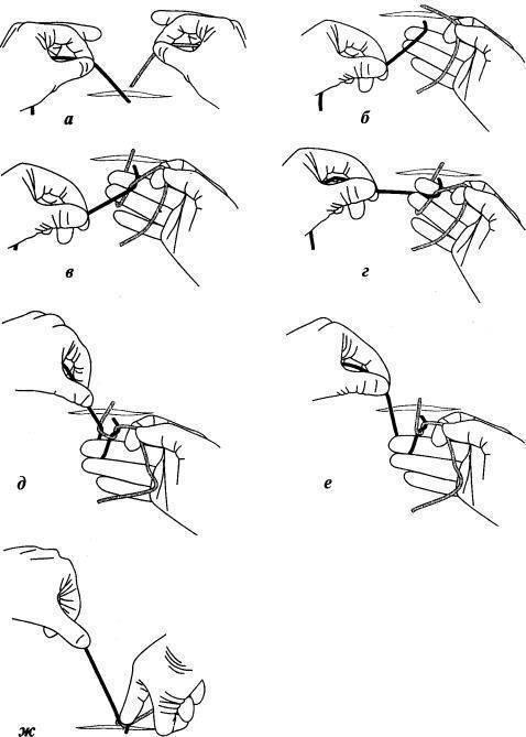 Как завязать петлю на леске - схемы и рисунки узлов для создания петель на леске
