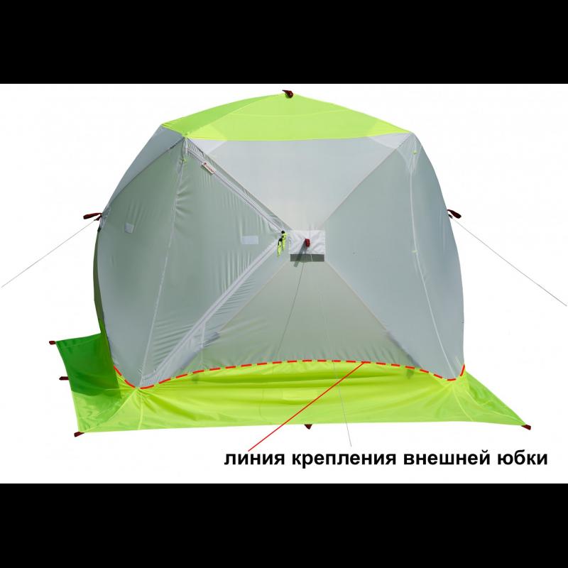 Палатка куб для зимней рыбалки: рейтинг моделей