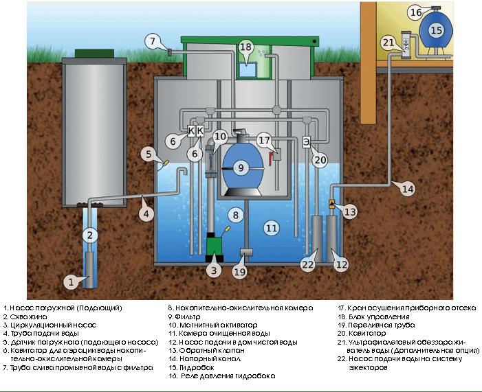 Как повысить или понизить жесткость воды в аквариуме? что такое kh? нормы карбонатной и некарбонатной жесткости воды. что можно сделать, чтобы снизить жесткость и получить мягкую воду?