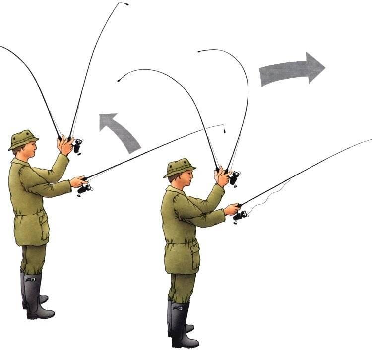 Как забрасывать спиннинг: с безынерционной, инерционной и мультипликаторной катушкой