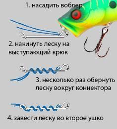 Безузловые рыболовные застёжки: монтаж, нахлыст, соединение деталей и как крепить своими руками