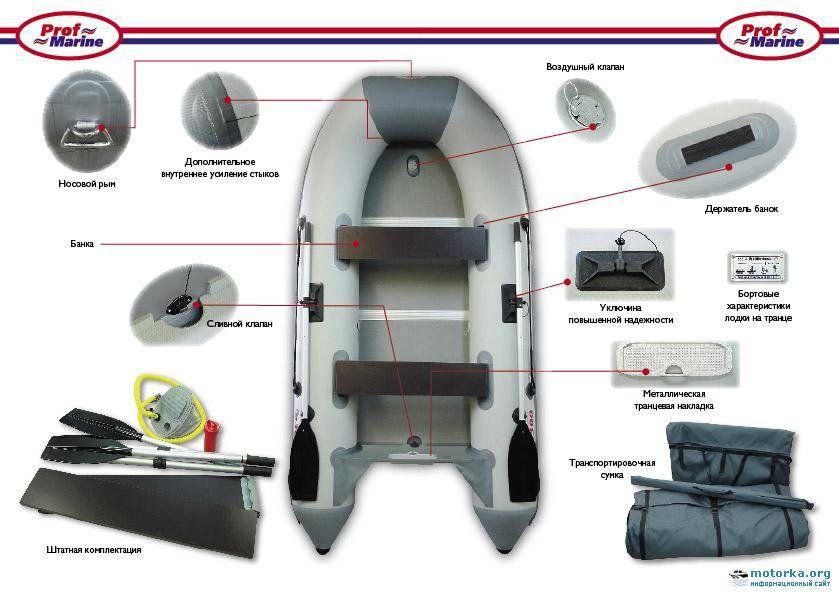 Эксплуатация надувной лодки барк